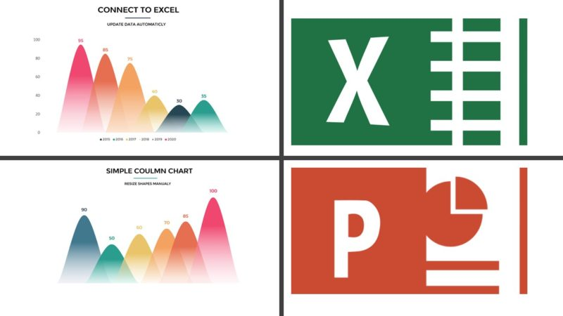 Create Animated simple PowerPoint charts and connect to Updated Excel