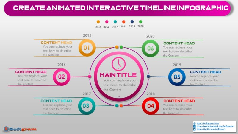 Create Animated interactive timeline Infographic