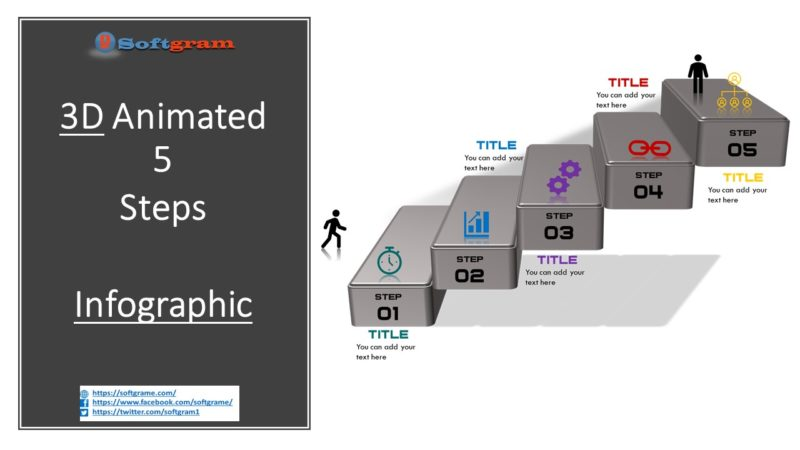 Create 3D Animated 5 Steps Infographic