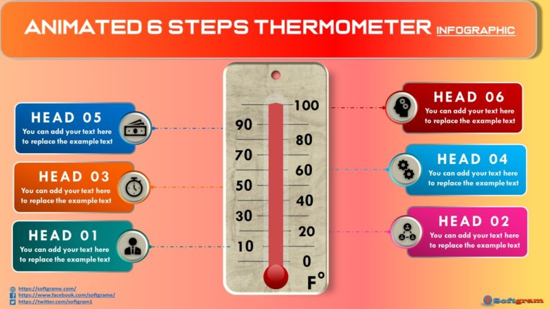 Create Animated 6 Steps Thermometer Infographic